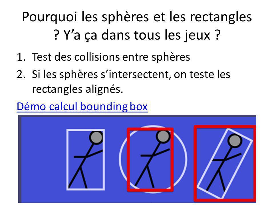 Pourquoi les sphères et les rectangles ? Ya ça dans tous les jeux ? 1.Test des collisions entre sphères 2.Si les sphères sintersectent, on teste les r