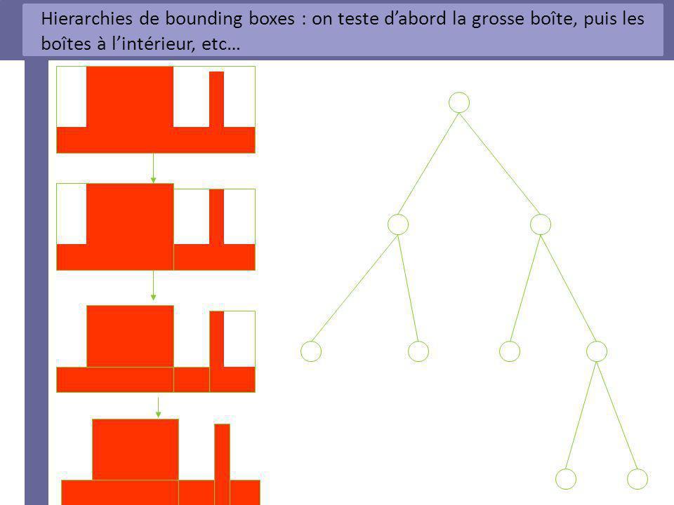 Hierarchies de bounding boxes : on teste dabord la grosse boîte, puis les boîtes à lintérieur, etc…
