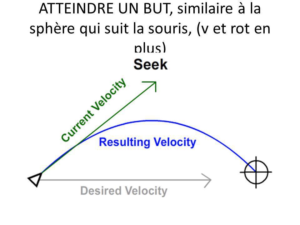 ATTEINDRE UN BUT, similaire à la sphère qui suit la souris, (v et rot en plus)