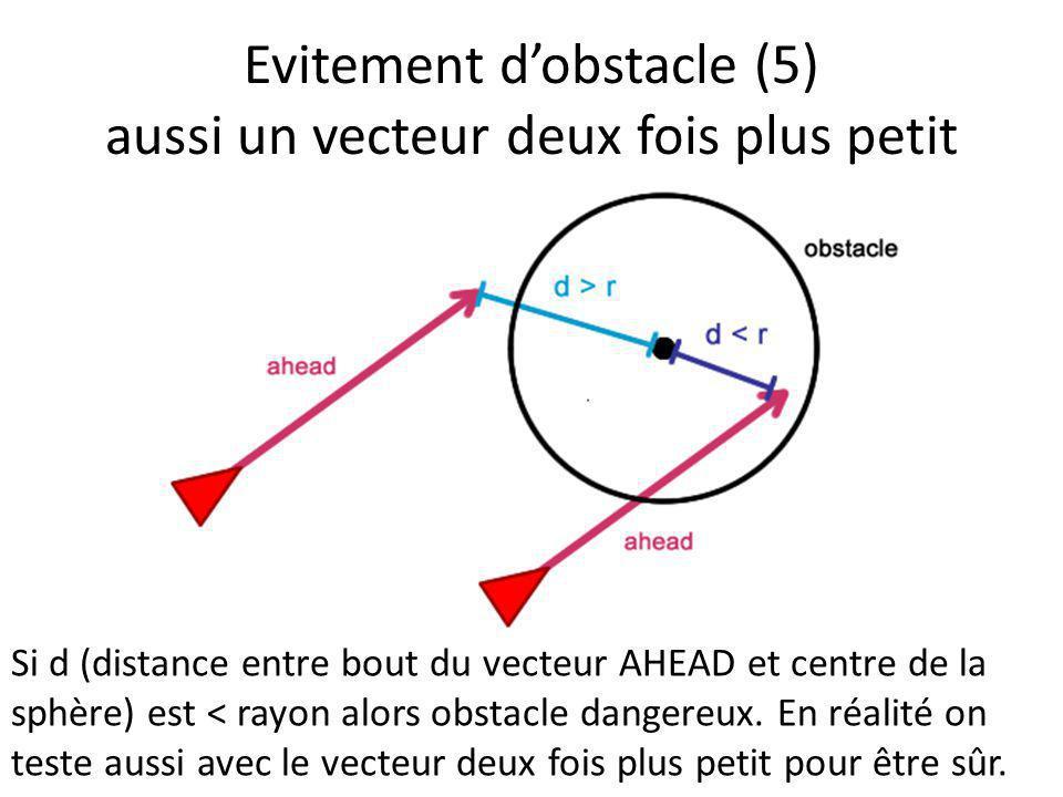 Evitement dobstacle (5) aussi un vecteur deux fois plus petit Si d (distance entre bout du vecteur AHEAD et centre de la sphère) est < rayon alors obs