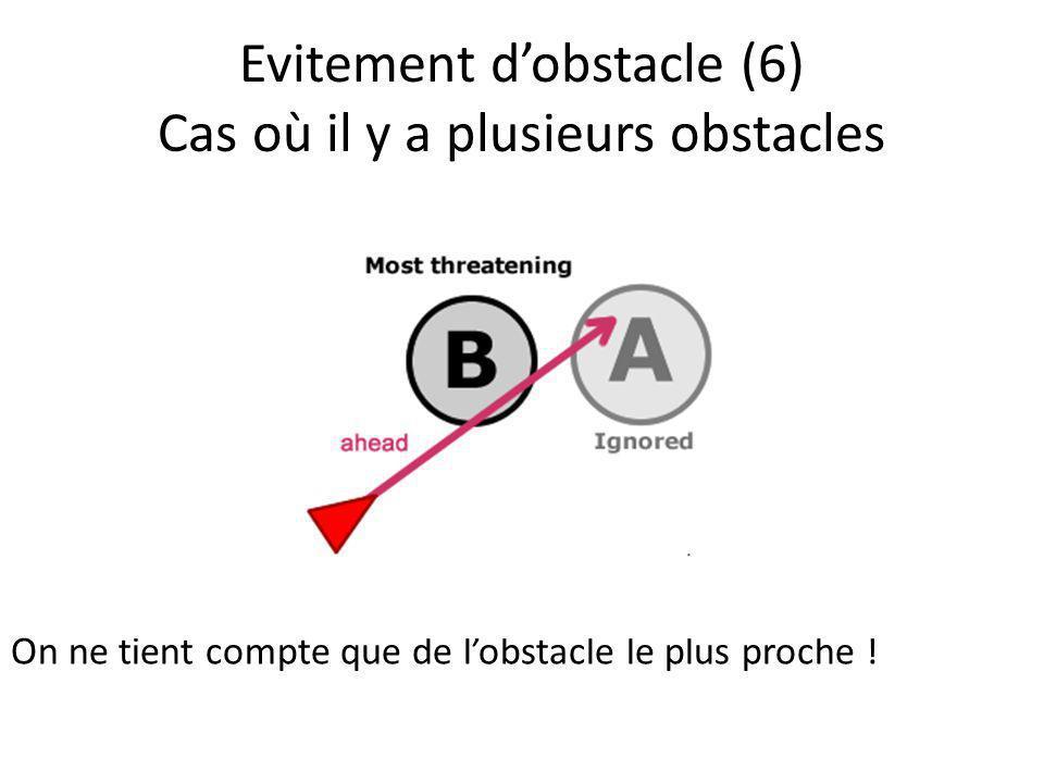 Evitement dobstacle (6) Cas où il y a plusieurs obstacles On ne tient compte que de lobstacle le plus proche !
