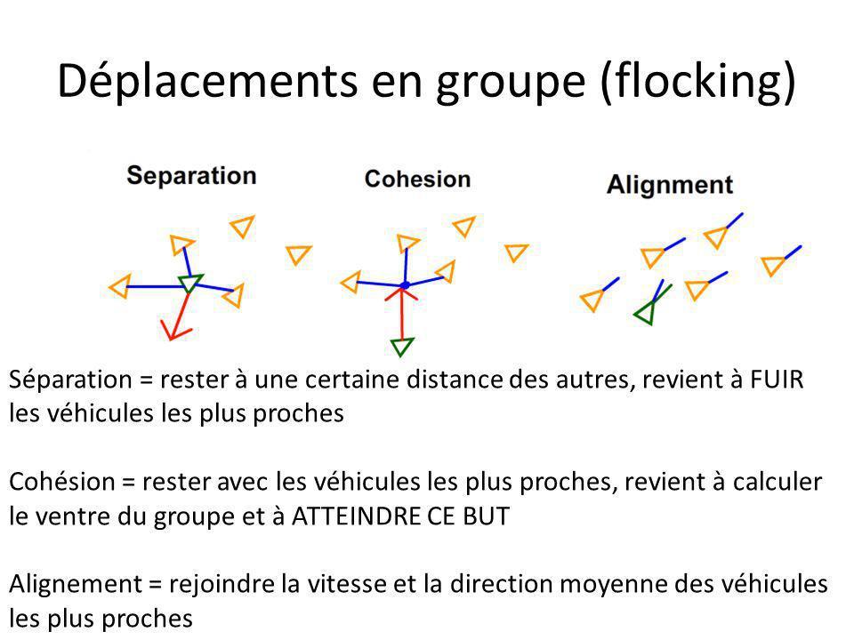Déplacements en groupe (flocking) Séparation = rester à une certaine distance des autres, revient à FUIR les véhicules les plus proches Cohésion = res