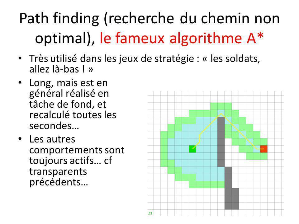 Path finding (recherche du chemin non optimal), le fameux algorithme A* Très utilisé dans les jeux de stratégie : « les soldats, allez là-bas ! » Long