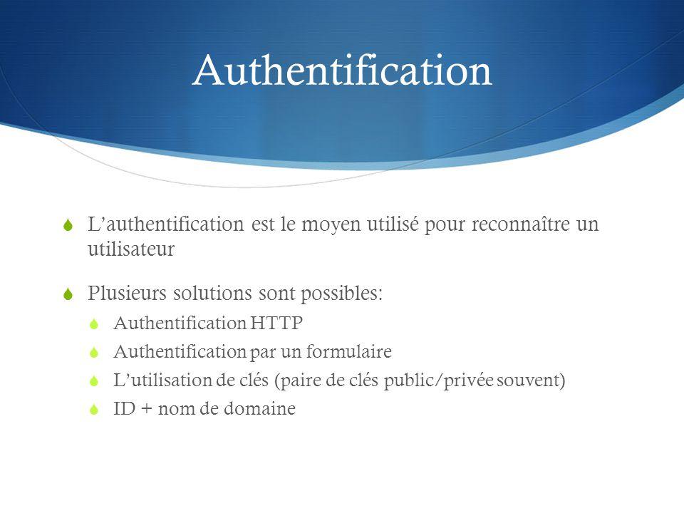 Authentification Lauthentification est le moyen utilisé pour reconnaître un utilisateur Plusieurs solutions sont possibles: Authentification HTTP Authentification par un formulaire Lutilisation de clés (paire de clés public/privée souvent) ID + nom de domaine