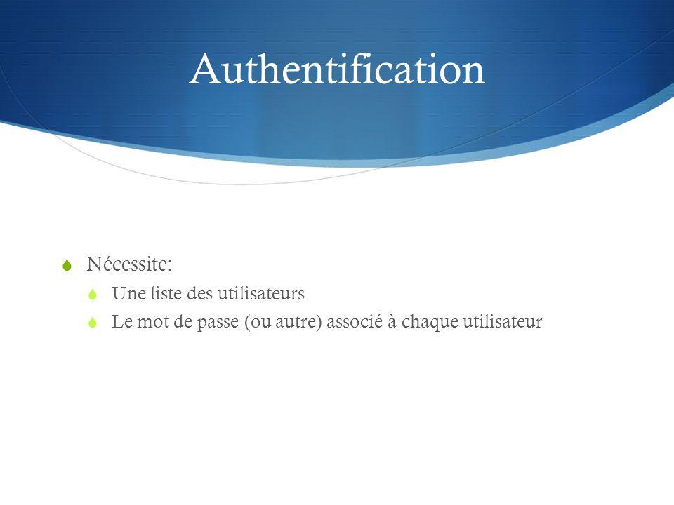 Authentification Nécessite: Une liste des utilisateurs Le mot de passe (ou autre) associé à chaque utilisateur