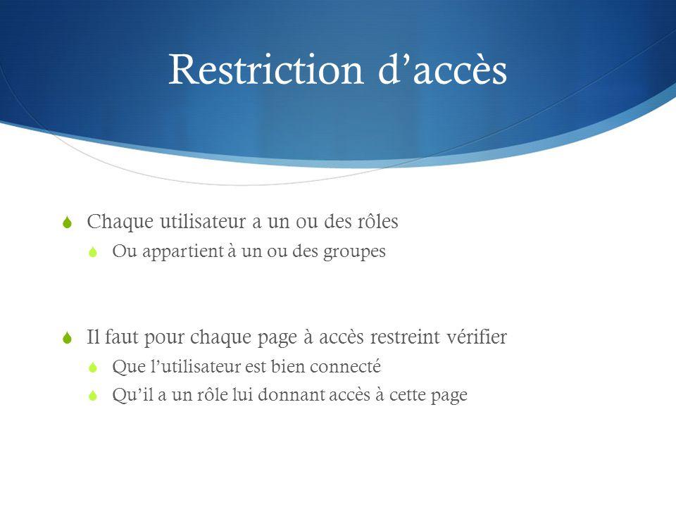 Restriction daccès Chaque utilisateur a un ou des rôles Ou appartient à un ou des groupes Il faut pour chaque page à accès restreint vérifier Que lutilisateur est bien connecté Quil a un rôle lui donnant accès à cette page