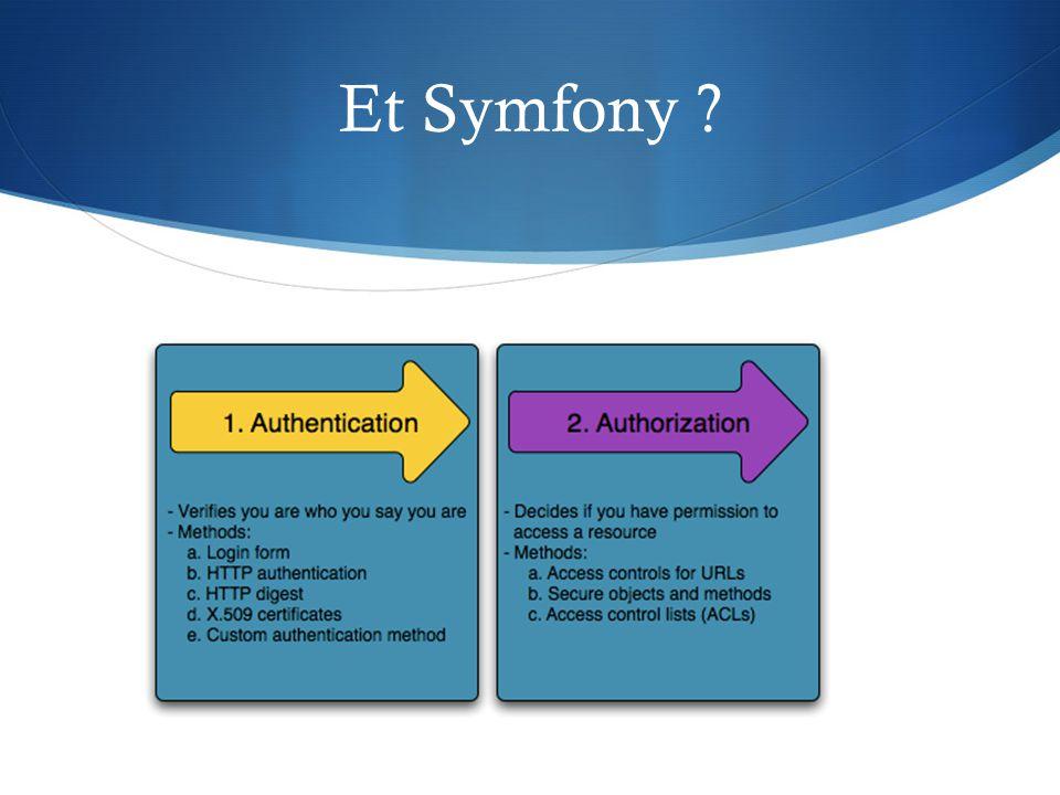 Et Symfony ?
