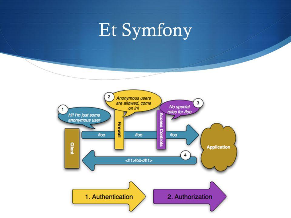 Et Symfony