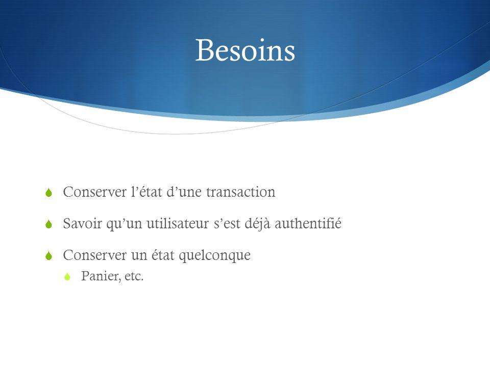 Besoins Conserver létat dune transaction Savoir quun utilisateur sest déjà authentifié Conserver un état quelconque Panier, etc.