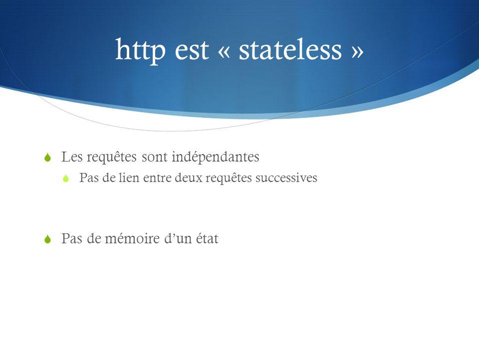 http est « stateless » Les requêtes sont indépendantes Pas de lien entre deux requêtes successives Pas de mémoire dun état