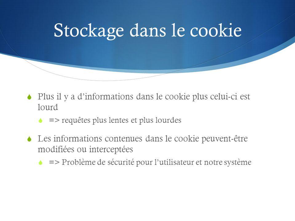 Stockage dans le cookie Plus il y a dinformations dans le cookie plus celui-ci est lourd => requêtes plus lentes et plus lourdes Les informations contenues dans le cookie peuvent-être modifiées ou interceptées => Problème de sécurité pour lutilisateur et notre système