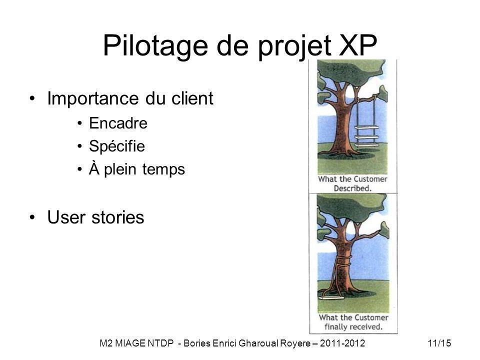 Pilotage de projet XP Importance du client Encadre Spécifie À plein temps User stories 11/15 M2 MIAGE NTDP - Bories Enrici Gharoual Royere – 2011-2012