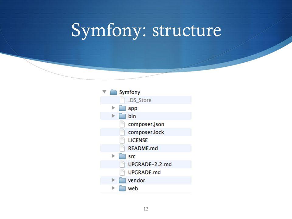 Symfony: structure 12