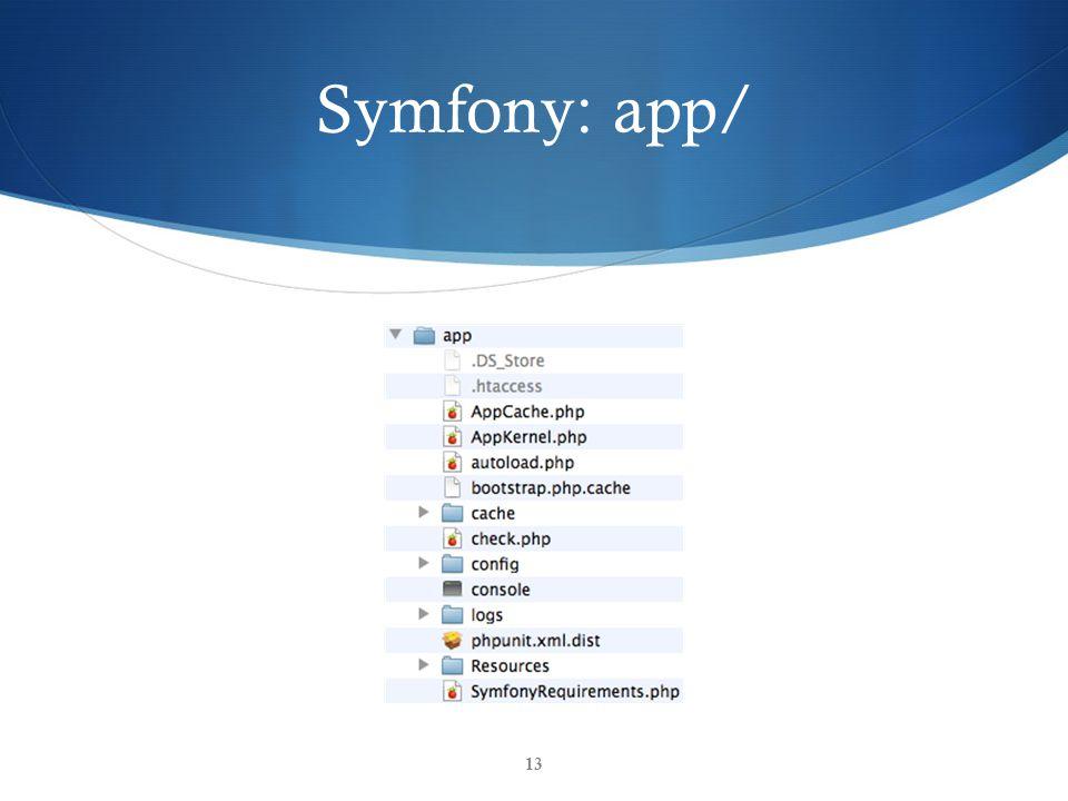 Symfony: app/ 13