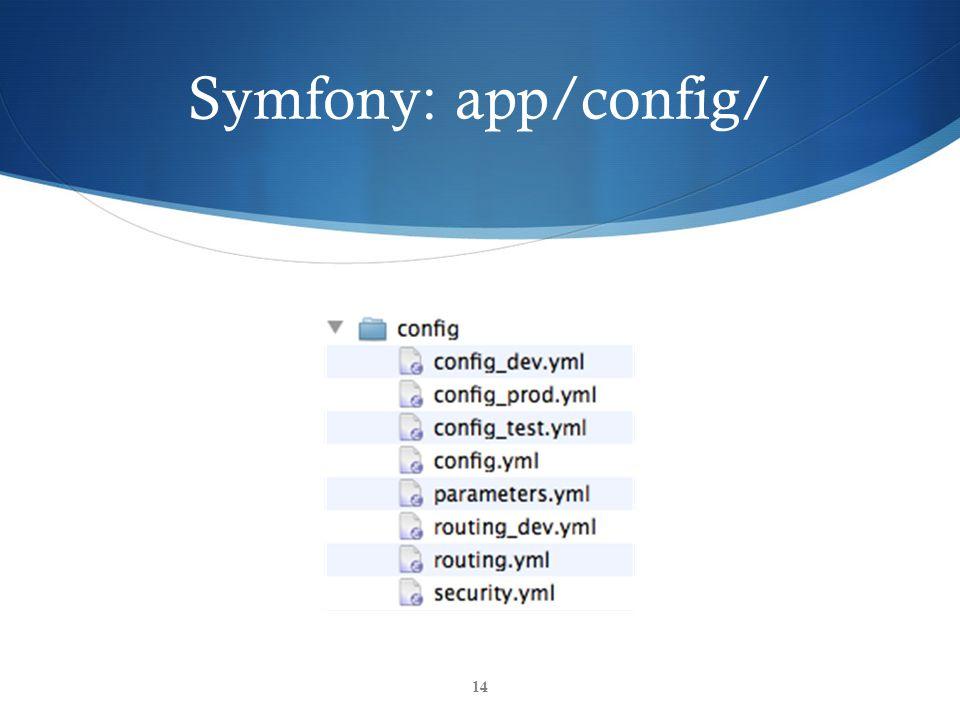 Symfony: app/config/ 14