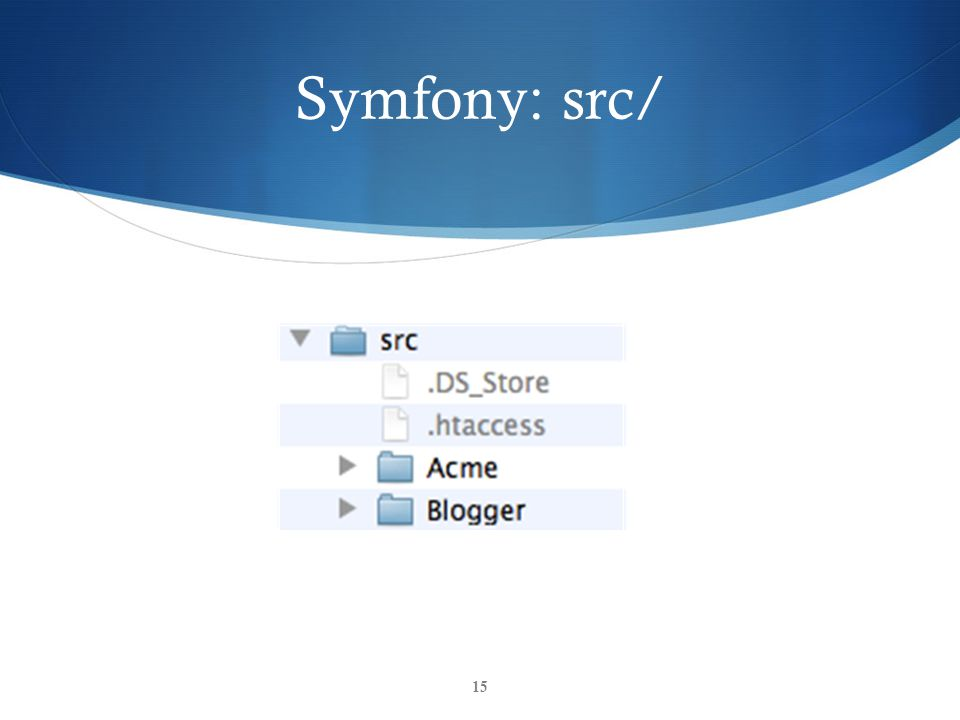 Symfony: src/ 15