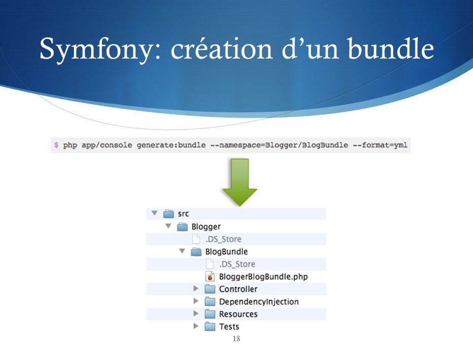Symfony: création dun bundle 18