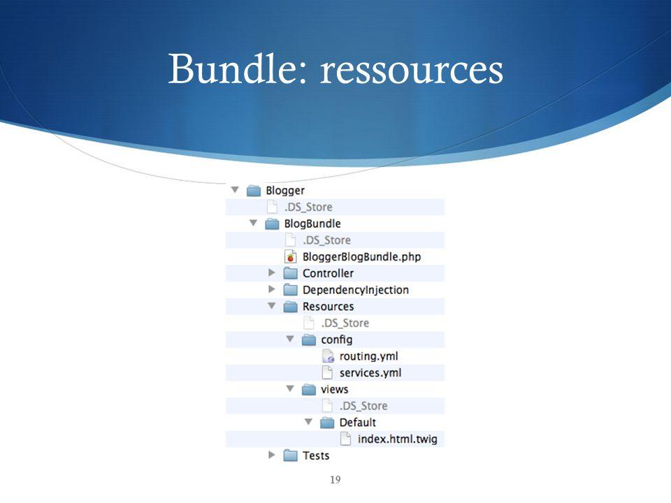 Bundle: ressources 19