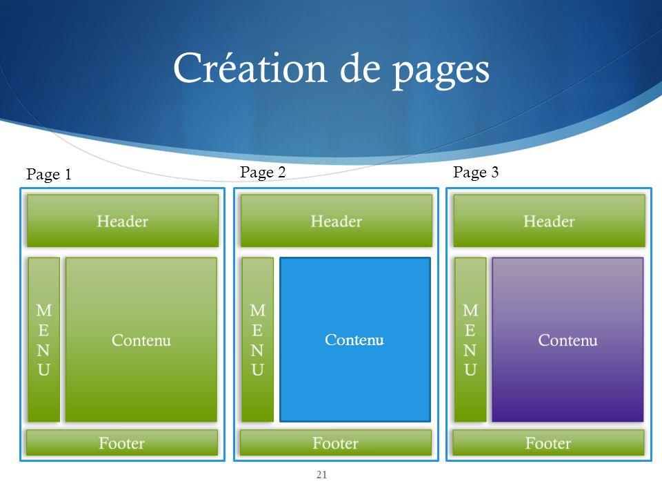 Création de pages 21 Contenu Page 1 Page 2Page 3