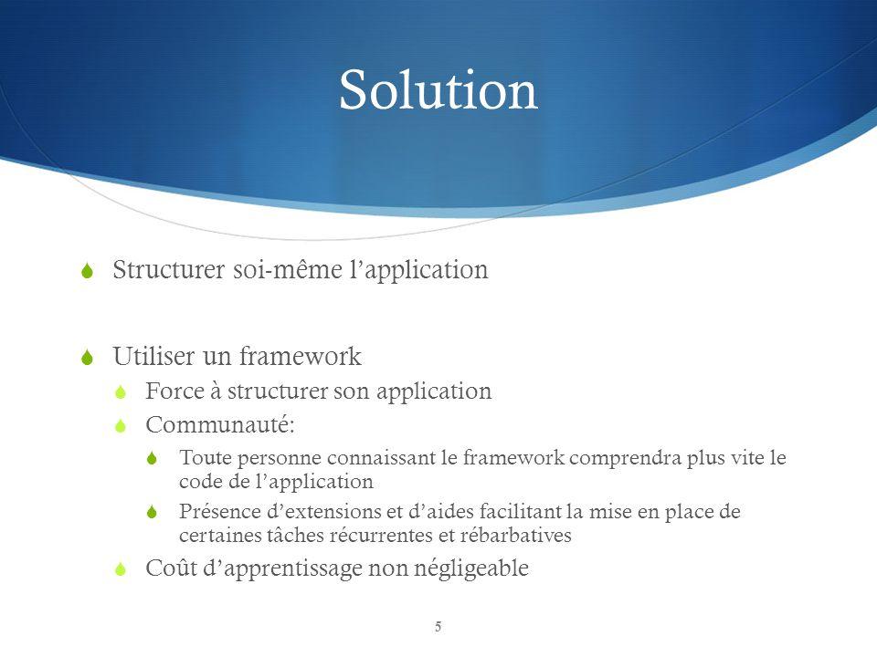 Solution Structurer soi-même lapplication Utiliser un framework Force à structurer son application Communauté: Toute personne connaissant le framework