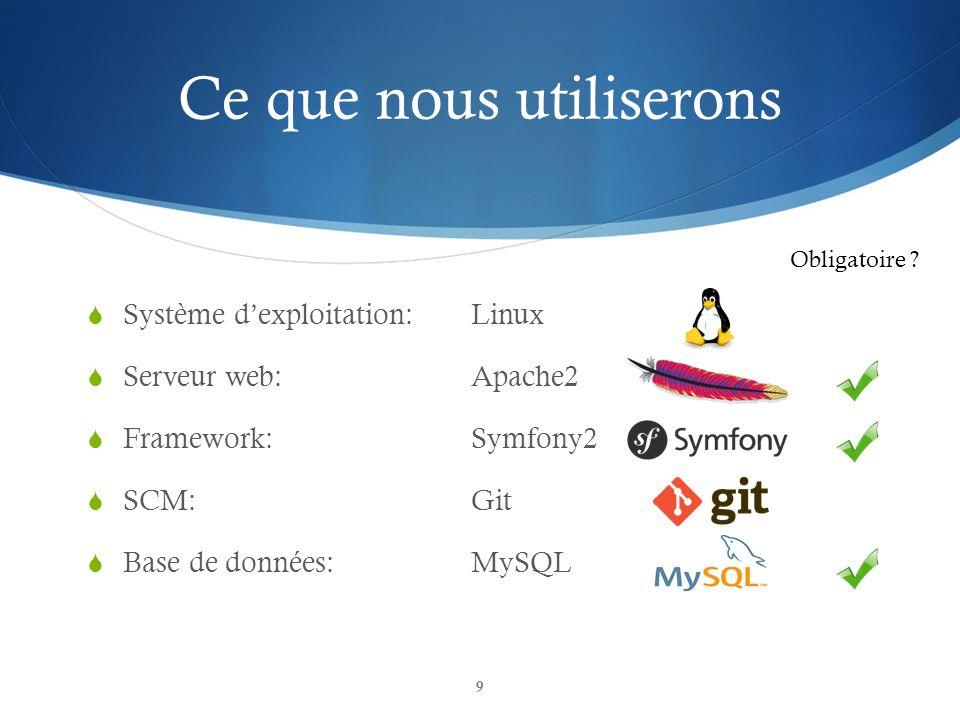 Ce que nous utiliserons Système dexploitation: Linux Serveur web: Apache2 Framework:Symfony2 SCM:Git Base de données:MySQL 9 Obligatoire ?