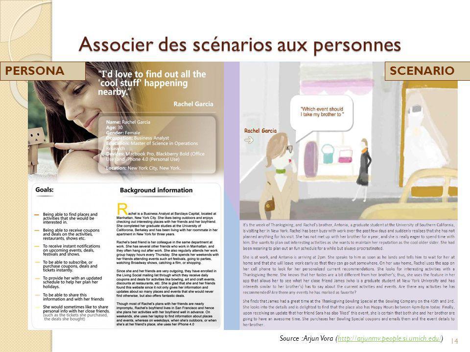Associer des scénarios aux personnes 14 SCENARIOPERSONA Source : Arjun Vora (http://arjunmv.people.si.umich.edu/)http://arjunmv.people.si.umich.edu/