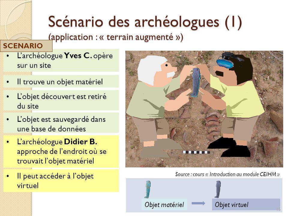 Larchéologue Yves C. opère sur un site Scénario des archéologues (1) (application : « terrain augmenté ») Source : cours « Introduction au module CEIH