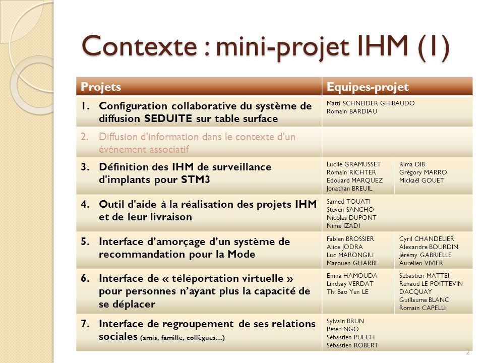 Contexte : mini-projet IHM (1) ProjetsEquipes-projet 1.Configuration collaborative du système de diffusion SEDUITE sur table surface Matti SCHNEIDER G