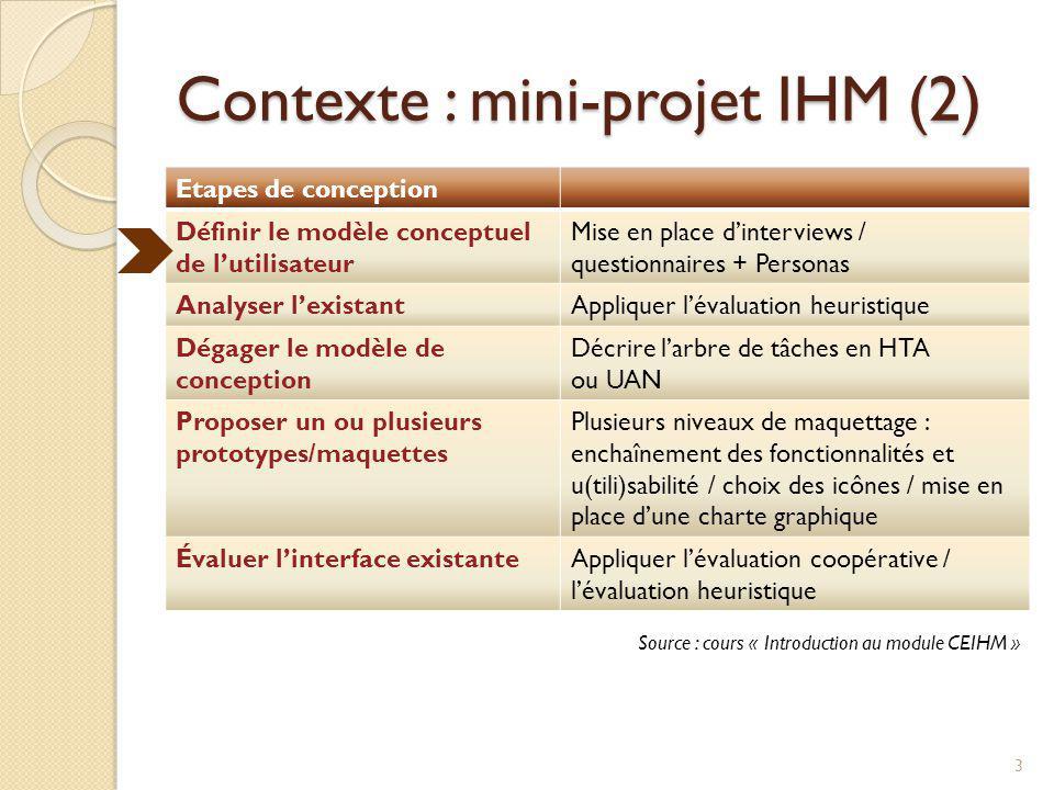 Contexte : mini-projet IHM (2) Etapes de conception Définir le modèle conceptuel de lutilisateur Mise en place dinterviews / questionnaires + Personas