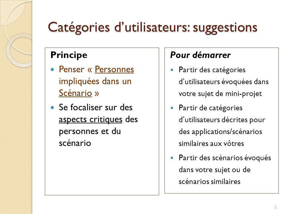 Catégories dutilisateurs: suggestions Principe Penser « Personnes impliquées dans un Scénario » Se focaliser sur des aspects critiques des personnes e