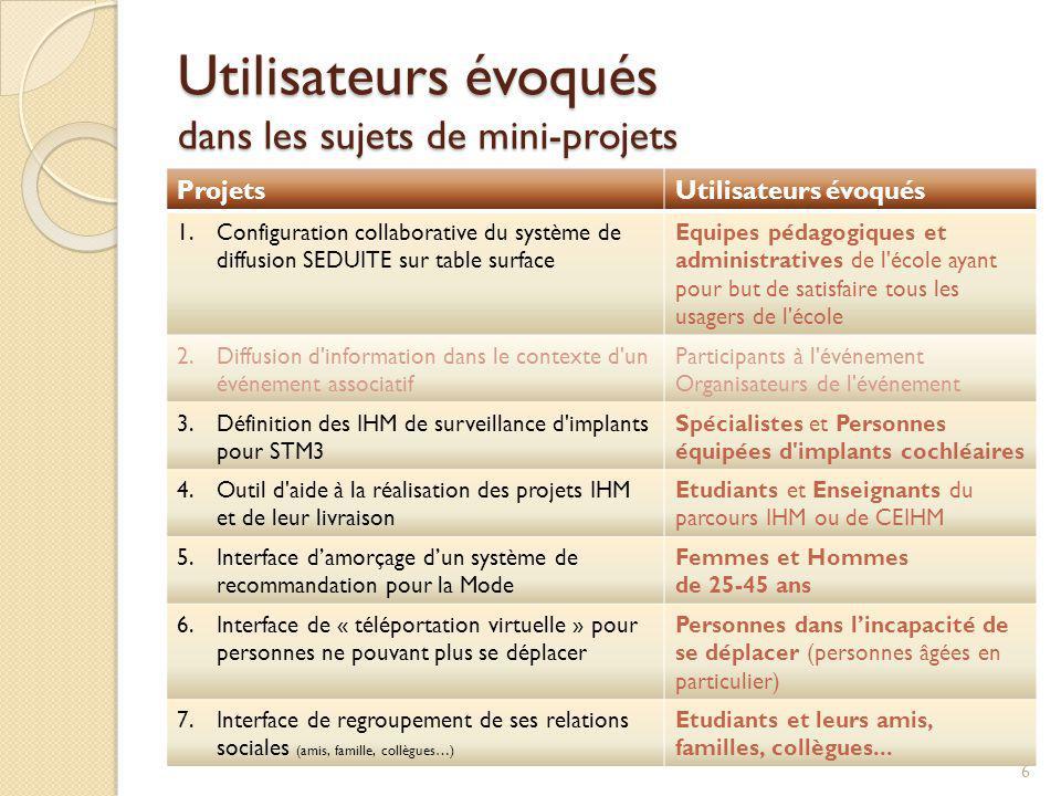 Utilisateurs évoqués dans les sujets de mini-projets ProjetsUtilisateurs évoqués 1.Configuration collaborative du système de diffusion SEDUITE sur tab