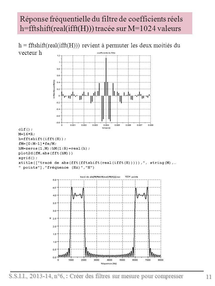 S.S.I.I., 2013-14, n°6, Créer des filtres sur mesure pour compresser S.S.I.I., 2013-14, n°6, : Créer des filtres sur mesure pour compresser 11 Réponse fréquentielle du filtre de coefficients réels h=fftshift(real(ifft(H))) tracée sur M=1024 valeurs clf(); M=16*R; h=fftshift(ifft(H)); fM=[0:M-1]*fe/M; hM=zeros(1,M);hM(1:R)=real(h); plot2d(fM,abs(fft(hM))) xgrid(); xtitle([ tracé de abs(fft(fftshift(real(ifft(H))))), , string(M),… points ], fréquence (Hz) , H ) h = fftshift(real(ifft(H))) revient à permuter les deux moitiés du vecteur h