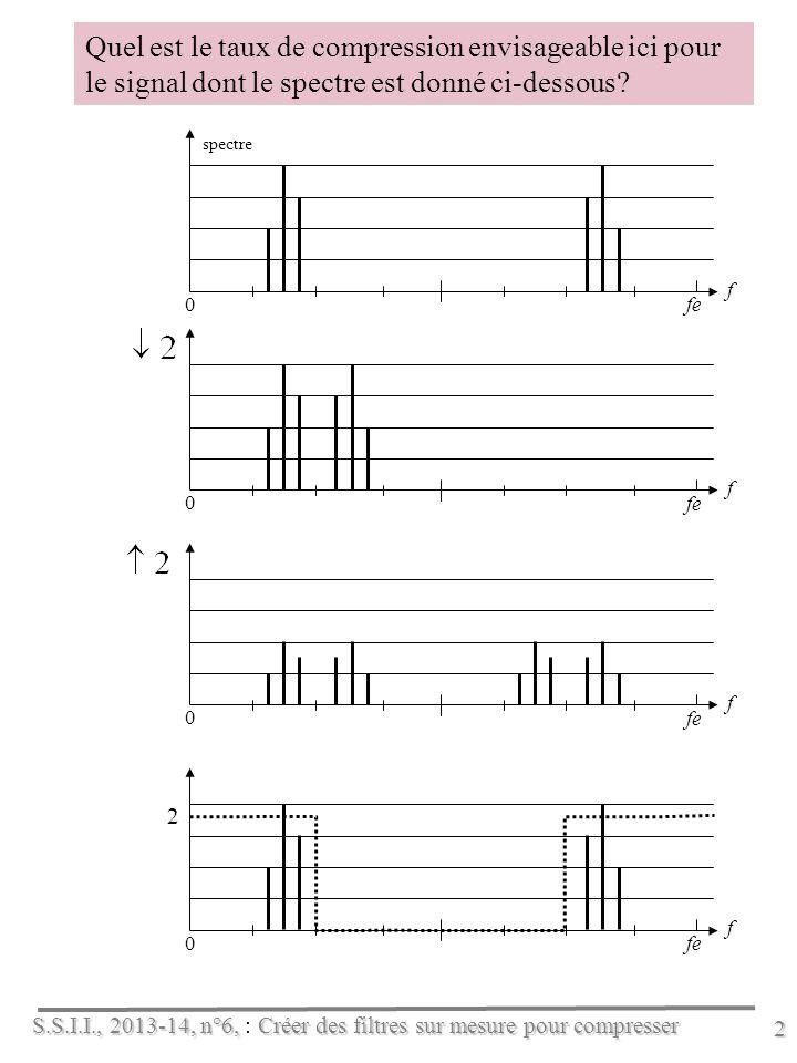 S.S.I.I., 2013-14, n°6, Créer des filtres sur mesure pour compresser S.S.I.I., 2013-14, n°6, : Créer des filtres sur mesure pour compresser 2 Quel est le taux de compression envisageable ici pour le signal dont le spectre est donné ci-dessous.