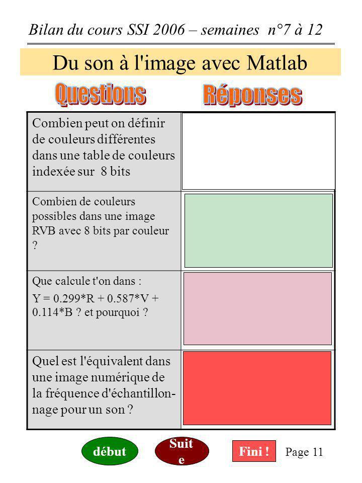 Bilan du cours SSI 2006 – semaines n°7 à 12 Page 10 Du son à l image avec Matlab Combien de pixels dans une page format A4 scannée avec la résolution 200 dpi .