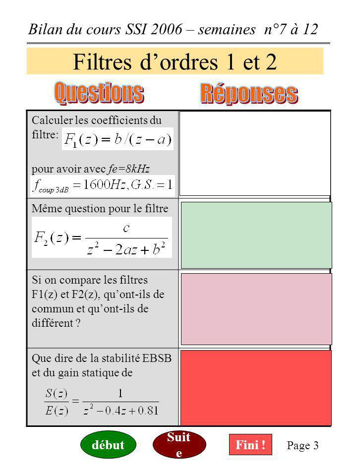 Bilan du cours SSI 2006 – semaines n°7 à 12 Page 3 Filtres dordres 1 et 2 Calculer les coefficients du filtre: pour avoir avec fe=8kHz Appliquons les formules données en cours Même question pour le filtreIdem, on calcule d après le cours : Si on compare les filtres F1(z) et F2(z), quont-ils de commun et quont-ils de différent .