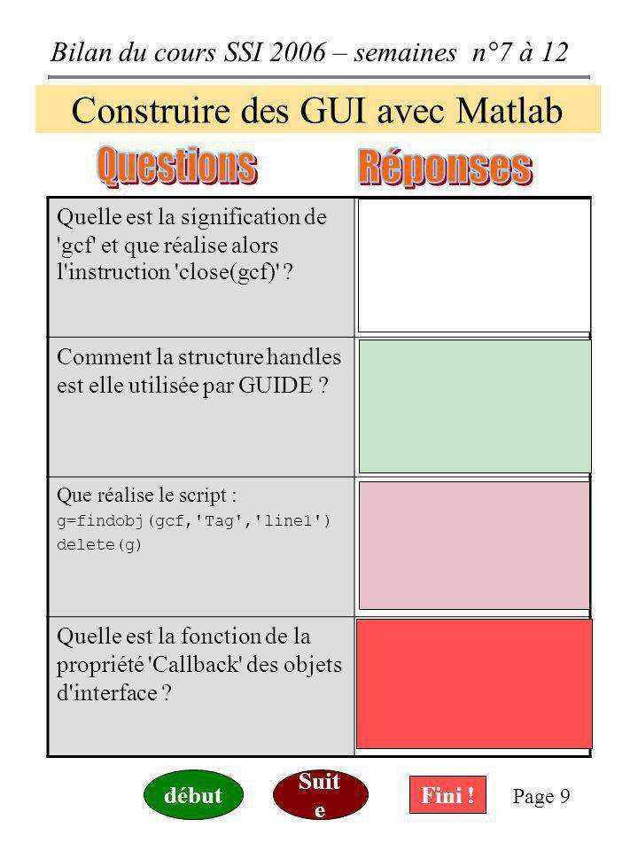 Bilan du cours SSI 2006 – semaines n°7 à 12 Page 8 Construire des GUI avec Matlab Que créent les instructions suivantes ? T=0:100; H=plot(T,sin(T)); C