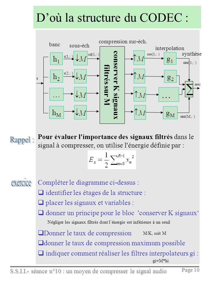 S.S.I.I.- séance n°10 : un moyen de compresser le signal audio Page 10 Doù la structure du CODEC : Pour évaluer l'importance des signaux filtrés dans