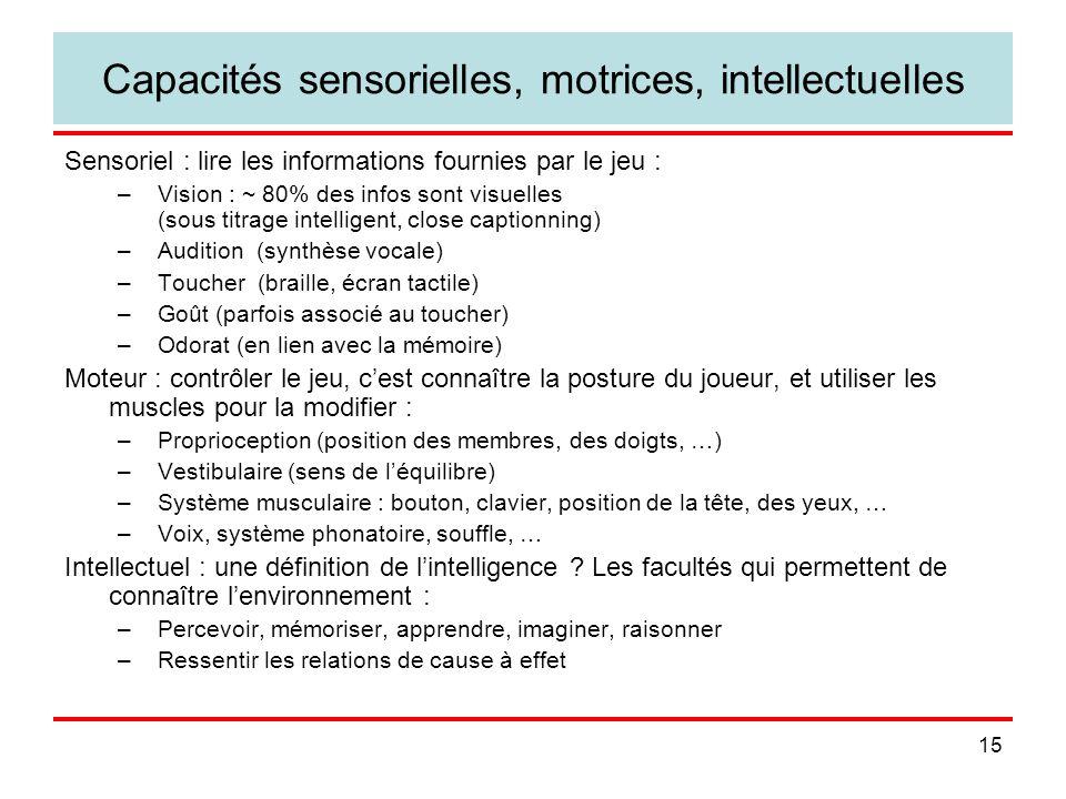 15 Capacités sensorielles, motrices, intellectuelles Sensoriel : lire les informations fournies par le jeu : –Vision : ~ 80% des infos sont visuelles
