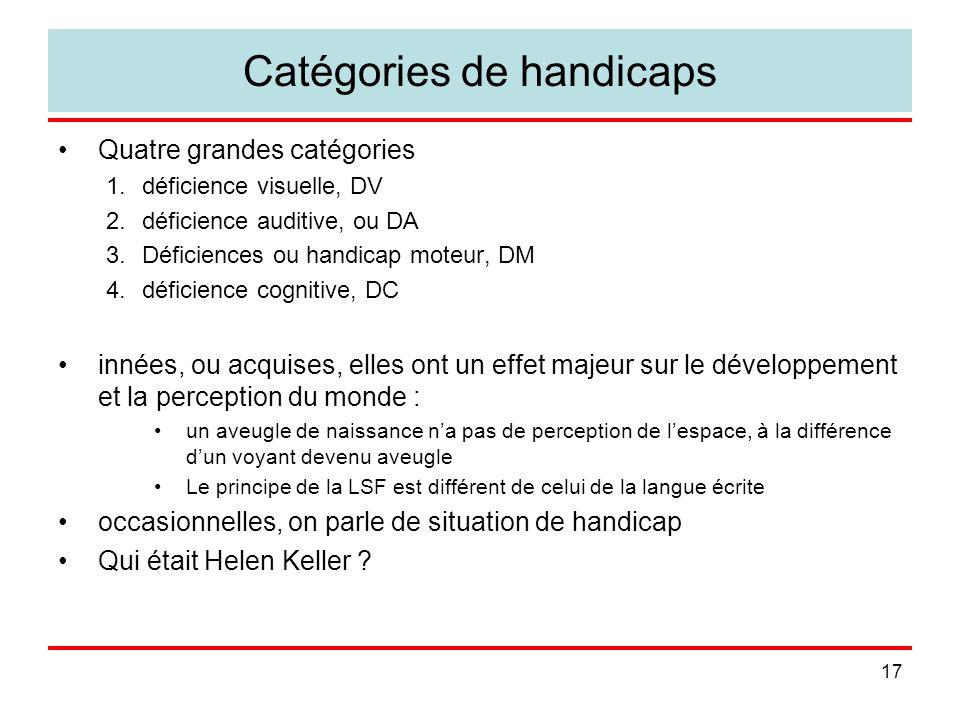17 Catégories de handicaps Quatre grandes catégories 1.déficience visuelle, DV 2.déficience auditive, ou DA 3.Déficiences ou handicap moteur, DM 4.déf