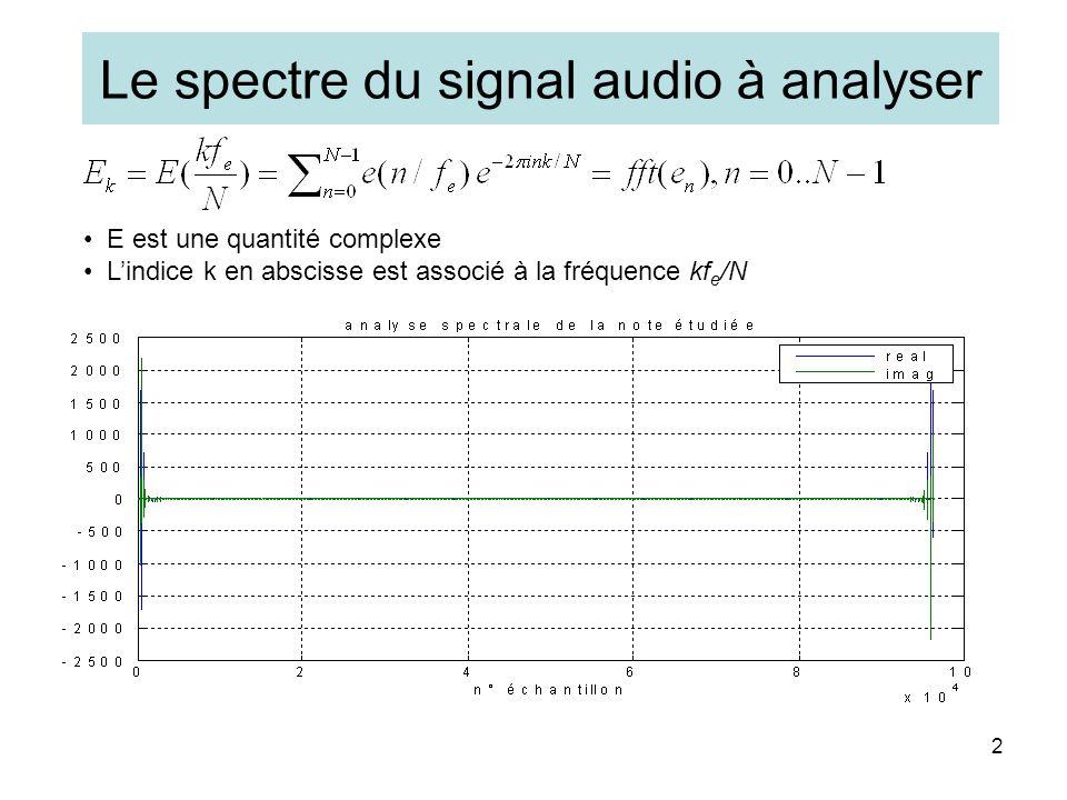 Le spectre du signal audio à analyser 2 E est une quantité complexe Lindice k en abscisse est associé à la fréquence kf e /N