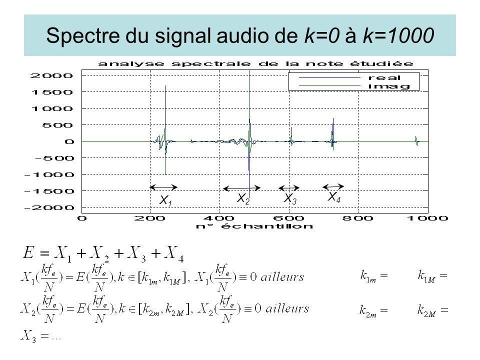 Spectre du signal audio de k=0 à k=1000 X1X1 X2X2 X4X4 X3X3