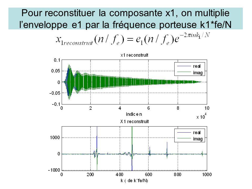 Pour reconstituer la composante x1, on multiplie lenveloppe e1 par la fréquence porteuse k1*fe/N