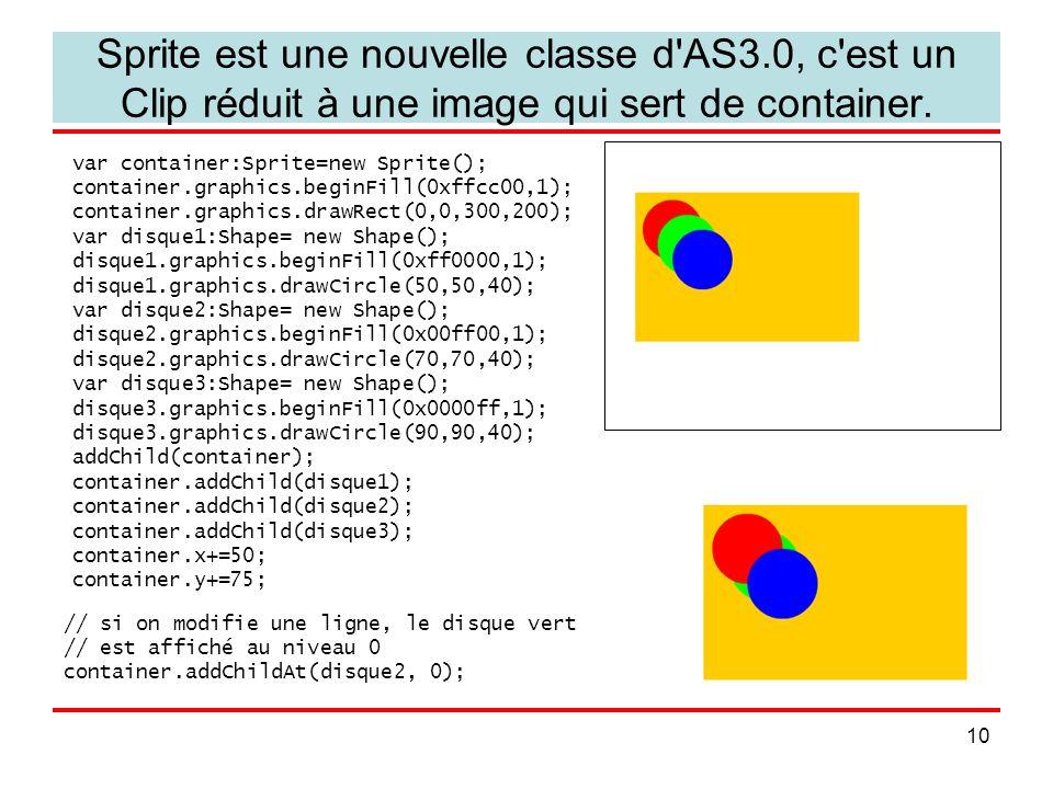 10 Sprite est une nouvelle classe d AS3.0, c est un Clip réduit à une image qui sert de container.