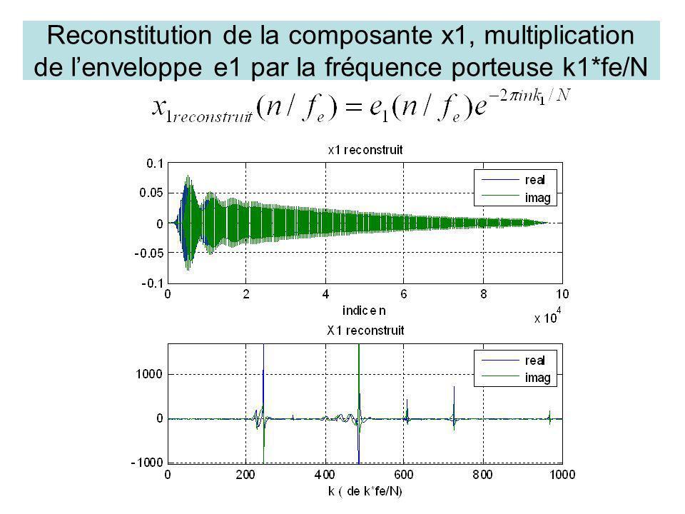 Reconstitution de la composante x1, multiplication de lenveloppe e1 par la fréquence porteuse k1*fe/N