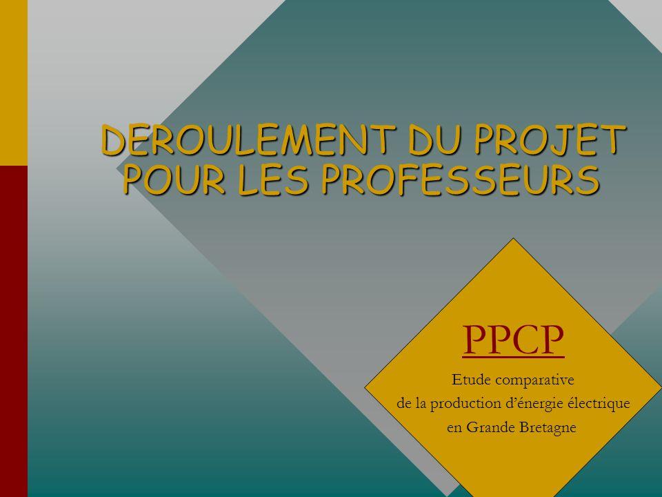 DEROULEMENT DU PROJET POUR LES PROFESSEURS PPCP Etude comparative de la production dénergie électrique en Grande Bretagne