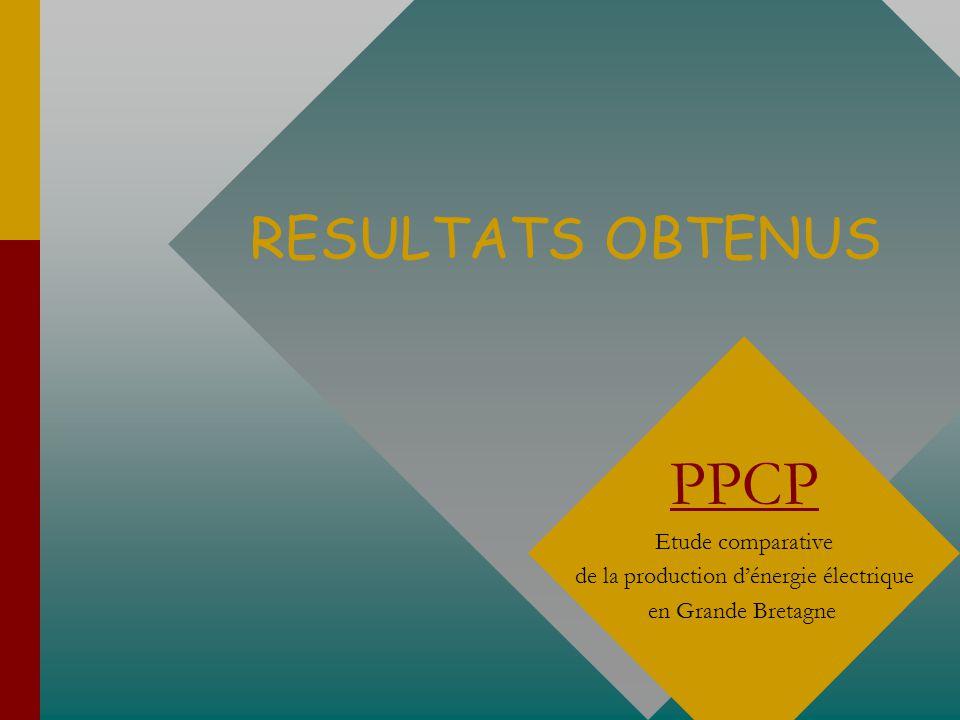 RESULTATS OBTENUS PPCP Etude comparative de la production dénergie électrique en Grande Bretagne