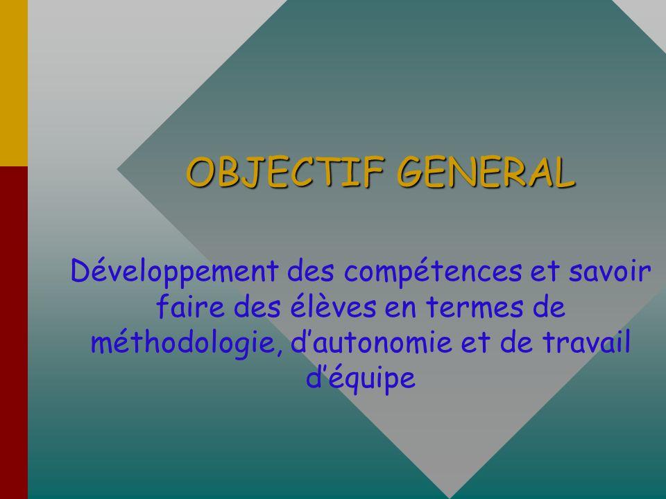 OBJECTIF GENERAL Développement des compétences et savoir faire des élèves en termes de méthodologie, dautonomie et de travail déquipe
