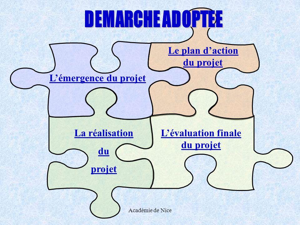 Académie de Nice Lémergence du projet Lévaluation finale du projet La réalisation du projet Le plan daction du projet