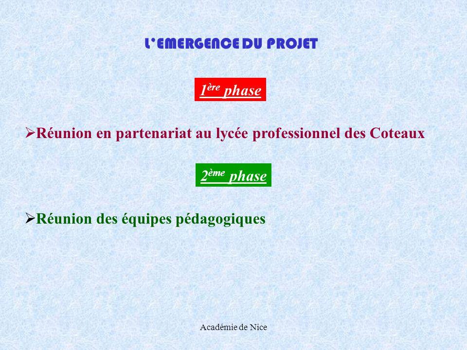 Académie de Nice LEMERGENCE DU PROJET Réunion en partenariat au lycée professionnel des Coteaux 2 ème phase 1 ère phase Réunion des équipes pédagogiques