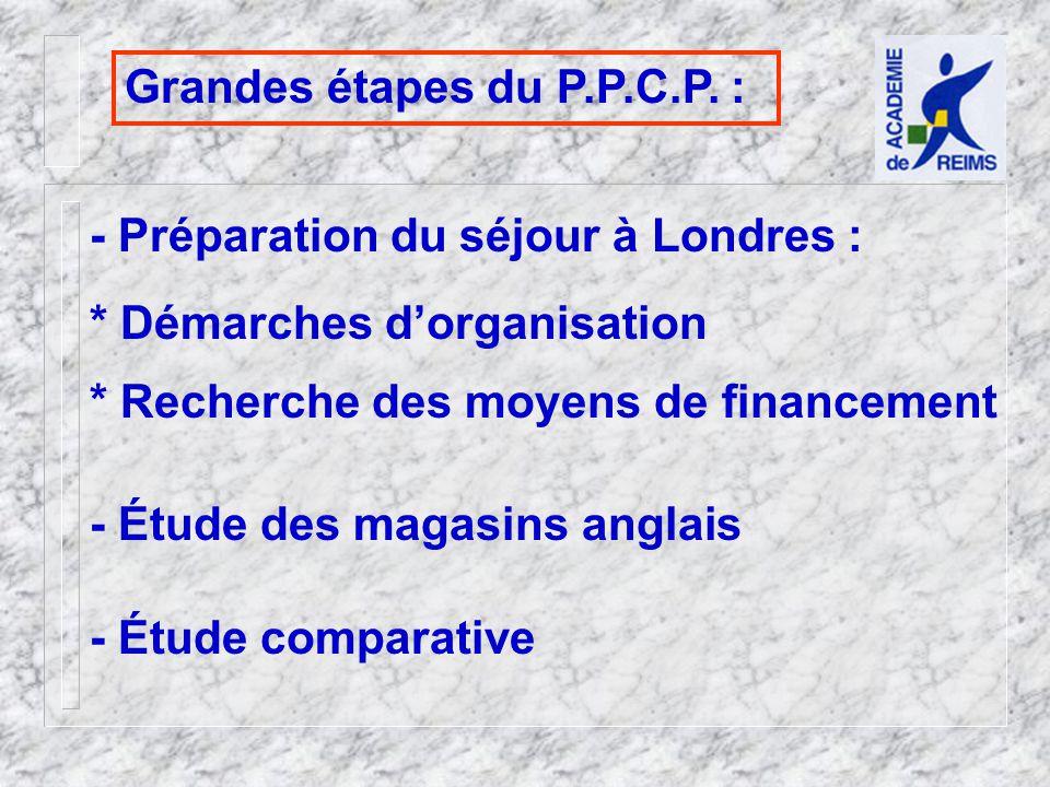 Grandes étapes du P.P.C.P.